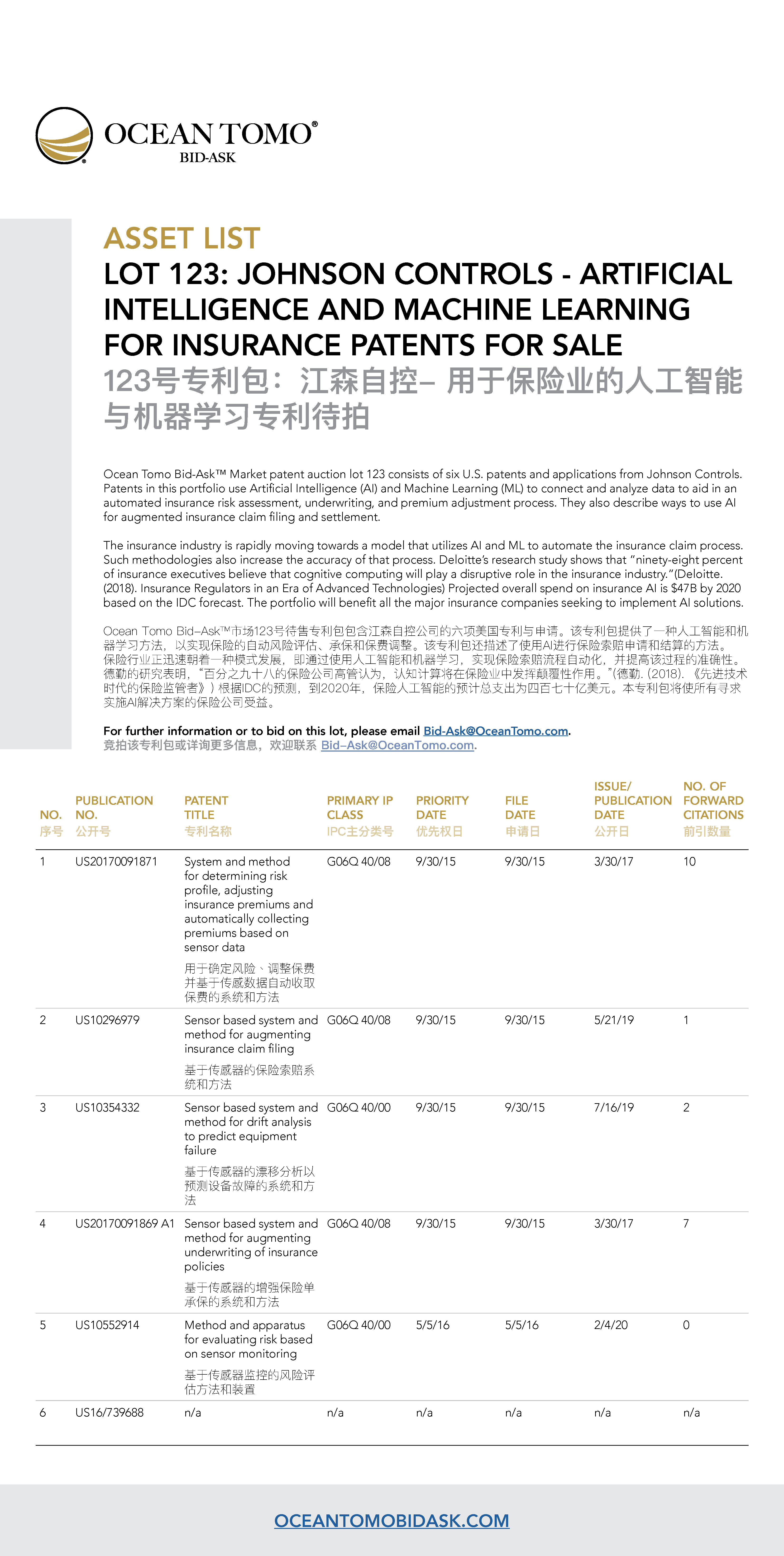 Johnson Controls- Artificial Intelligence and Machine Learning for Insurance Lot Asset List from Ocean Tomo | Ocean Tomo的江森自控- 用于保险业的人工智能与机器学习专利包资产列表